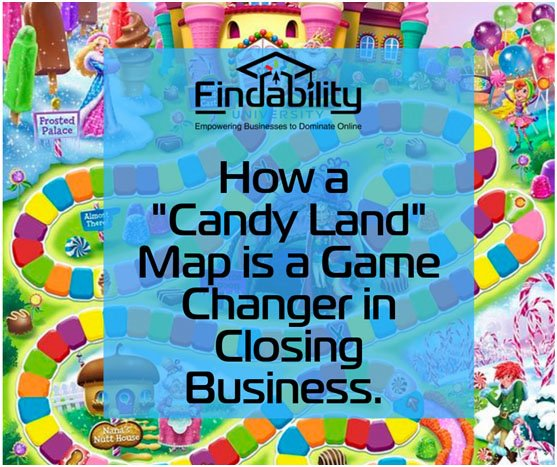 Visualize Customer Experience: Why You Need a Candyland Map! on